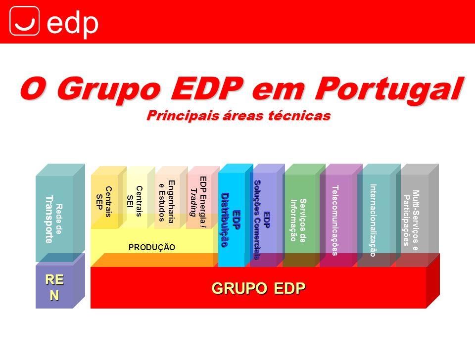 edp GRUPO EDP PRODUÇÃO Centrais SEP Centrais SEI EDP Energia / Trading Engenharia e Estudos O Grupo EDP em Portugal Principais áreas técnicas EDPDistr