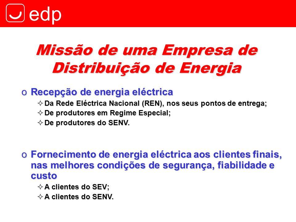 edp oRecepção de energia eléctrica Da Rede Eléctrica Nacional (REN), nos seus pontos de entrega; Da Rede Eléctrica Nacional (REN), nos seus pontos de