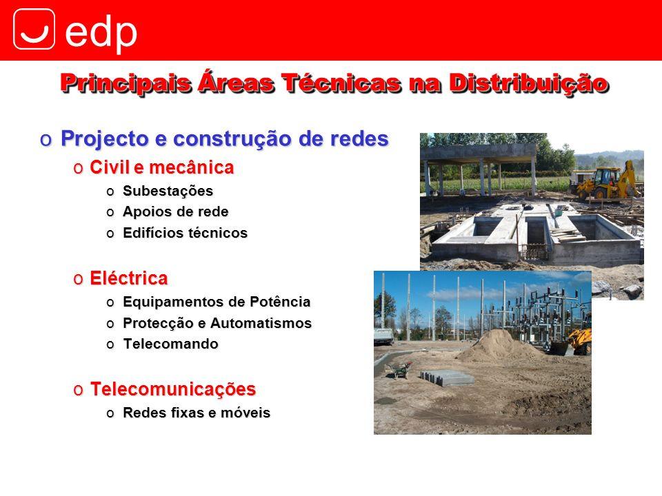 edp oProjecto e construção de redes oCivil e mecânica oSubestações oApoios de rede oEdifícios técnicos oEléctrica oEquipamentos de Potência oProtecção