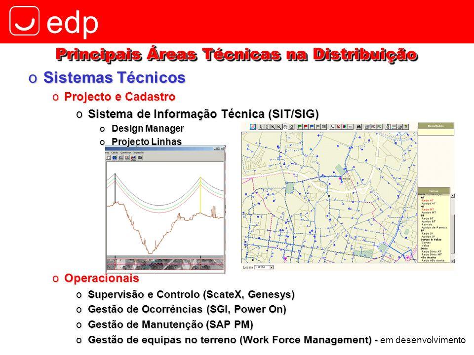 edp oSistemas Técnicos oProjecto e Cadastro oSistema de Informação Técnica (SIT/SIG) oDesign Manager oProjecto Linhas Principais Áreas Técnicas na Dis