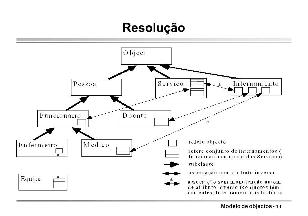 Modelo de objectos - 14 Resolução Equipa