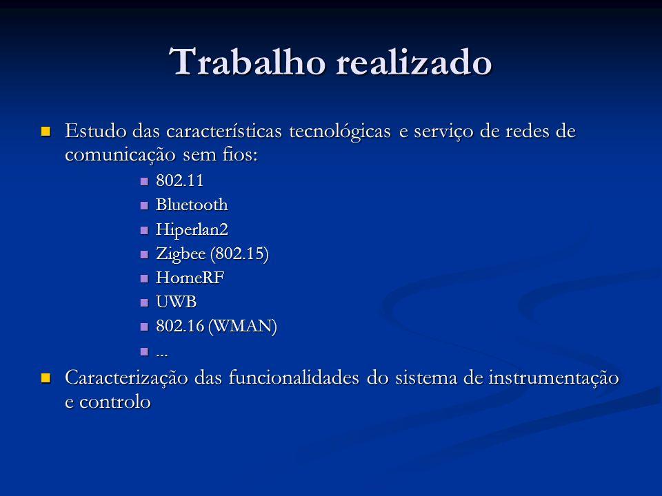 Trabalho realizado Estudo das características tecnológicas e serviço de redes de comunicação sem fios: Estudo das características tecnológicas e serviço de redes de comunicação sem fios: 802.11 802.11 Bluetooth Bluetooth Hiperlan2 Hiperlan2 Zigbee (802.15) Zigbee (802.15) HomeRF HomeRF UWB UWB 802.16 (WMAN) 802.16 (WMAN)......