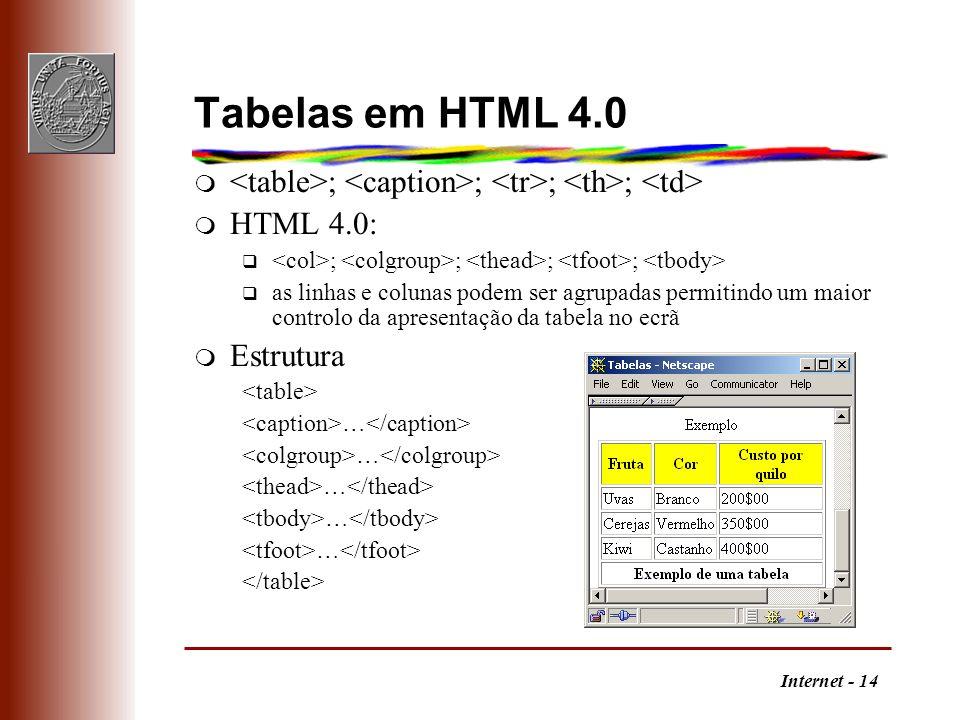 Internet - 14 Tabelas em HTML 4.0 m ; ; ; ; m HTML 4.0: q ; ; ; ; q as linhas e colunas podem ser agrupadas permitindo um maior controlo da apresentação da tabela no ecrã m Estrutura …