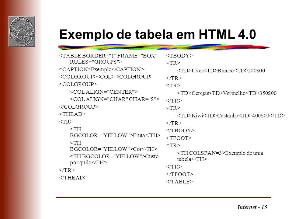 Internet - 15 Exemplo de tabela em HTML 4.0 Exemplo Fruta Cor Custo por quilo Uvas Branco 200$00 Cerejas Vermelho 350$00 Kiwi Castanho 400$00 Exemplo de uma tabela