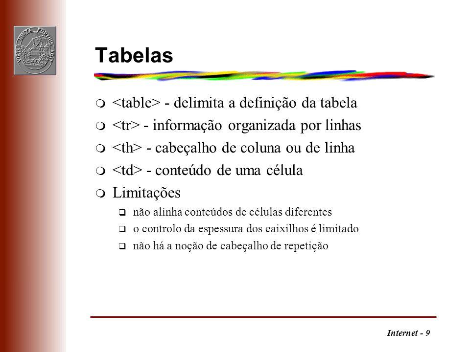 Internet - 9 Tabelas m - delimita a definição da tabela m - informação organizada por linhas m - cabeçalho de coluna ou de linha m - conteúdo de uma célula m Limitações q não alinha conteúdos de células diferentes q o controlo da espessura dos caixilhos é limitado q não há a noção de cabeçalho de repetição