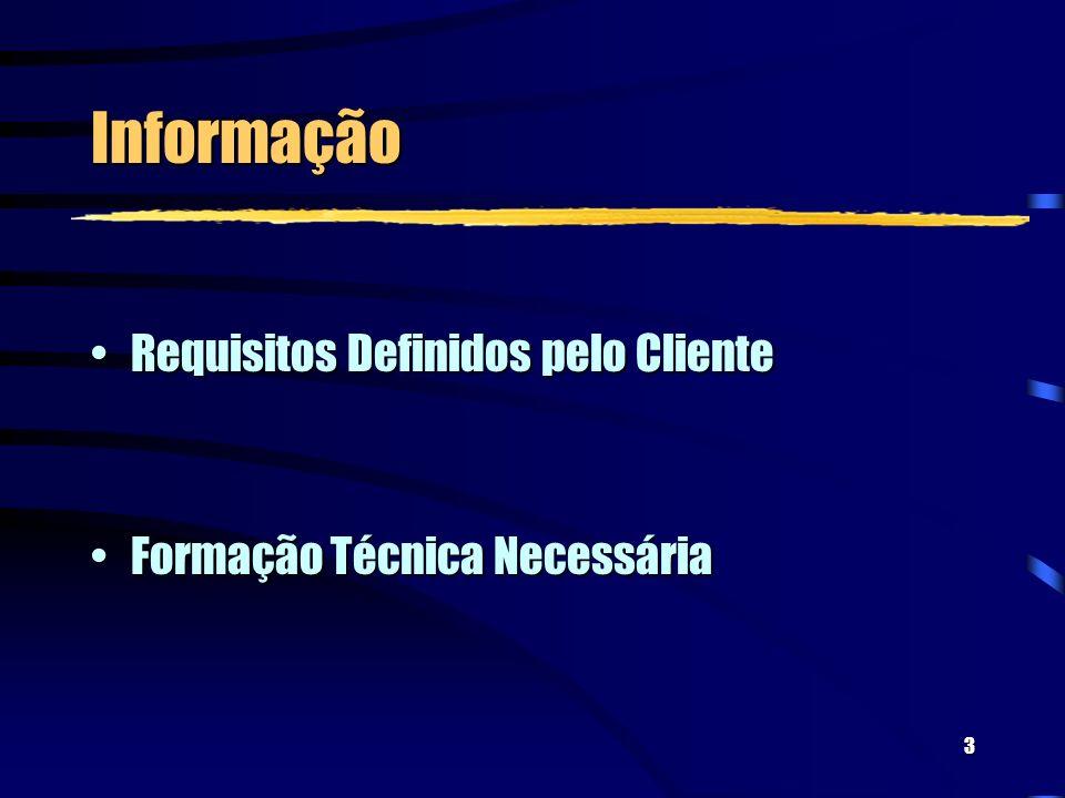 3 Informação Requisitos Definidos pelo ClienteRequisitos Definidos pelo Cliente Formação Técnica NecessáriaFormação Técnica Necessária
