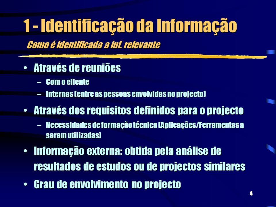 4 1 - Identificação da Informação Como é identificada a inf.