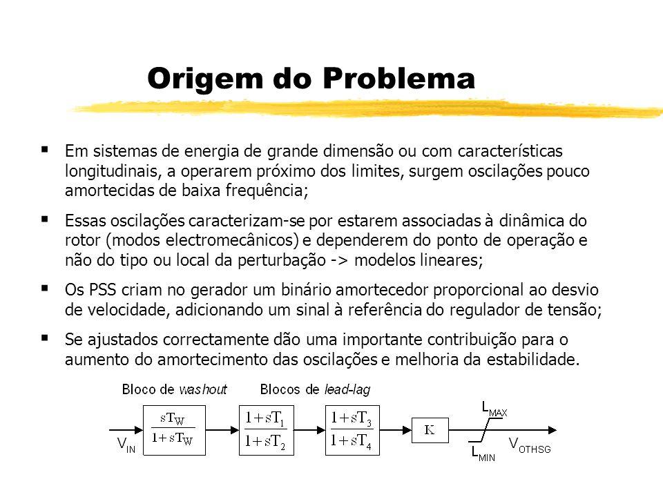 Origem do Problema Em sistemas de energia de grande dimensão ou com características longitudinais, a operarem próximo dos limites, surgem oscilações p