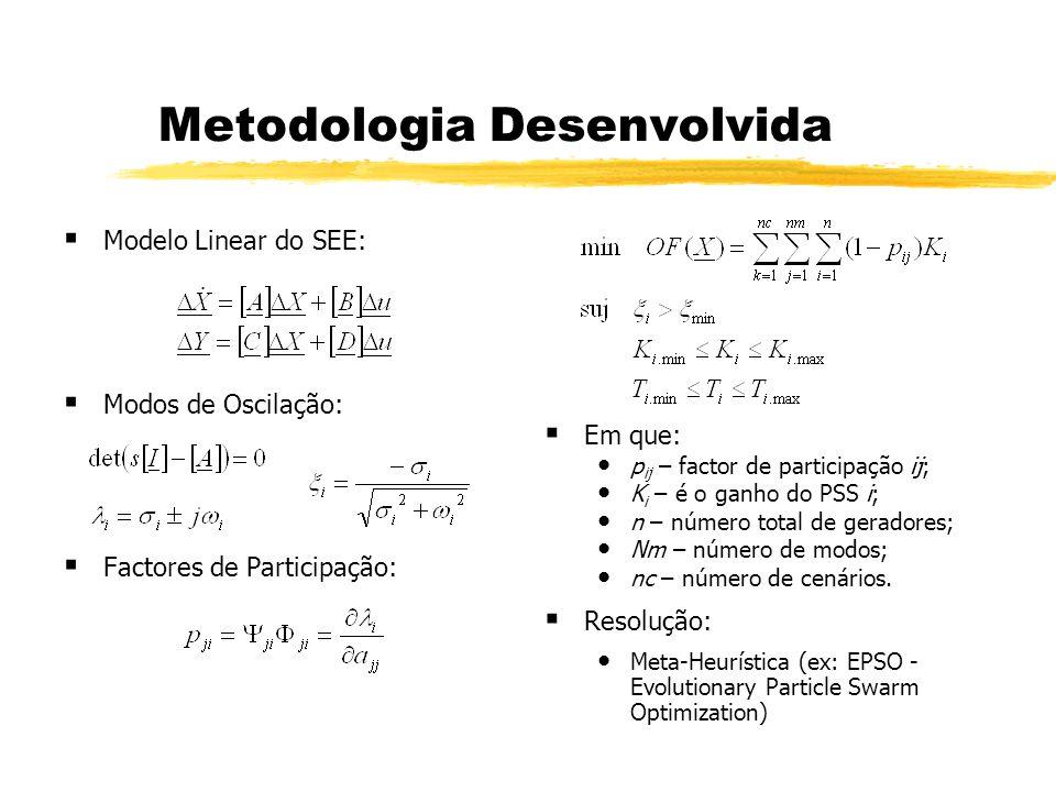 Metodologia Desenvolvida Modelo Linear do SEE: Modos de Oscilação: Factores de Participação: Em que: p ij – factor de participação ij; K i – é o ganho