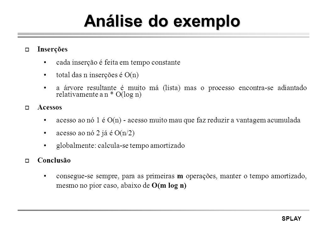 SPLAY Análise do exemplo o Inserções cada inserção é feita em tempo constante total das n inserções é O(n) a árvore resultante é muito má (lista) mas