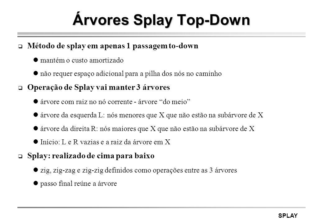 SPLAY Árvores Splay Top-Down Método de splay em apenas 1 passagem to-down mantém o custo amortizado não requer espaço adicional para a pilha dos nós n
