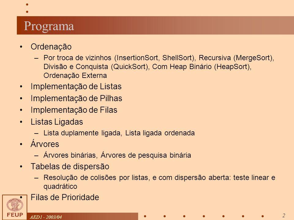 AED1 - 2003/04 2 Programa Ordenação –Por troca de vizinhos (InsertionSort, ShellSort), Recursiva (MergeSort), Divisão e Conquista (QuickSort), Com Heap Binário (HeapSort), Ordenação Externa Implementação de Listas Implementação de Pilhas Implementação de Filas Listas Ligadas –Lista duplamente ligada, Lista ligada ordenada Árvores –Árvores binárias, Árvores de pesquisa binária Tabelas de dispersão –Resolução de colisões por listas, e com dispersão aberta: teste linear e quadrático Filas de Prioridade