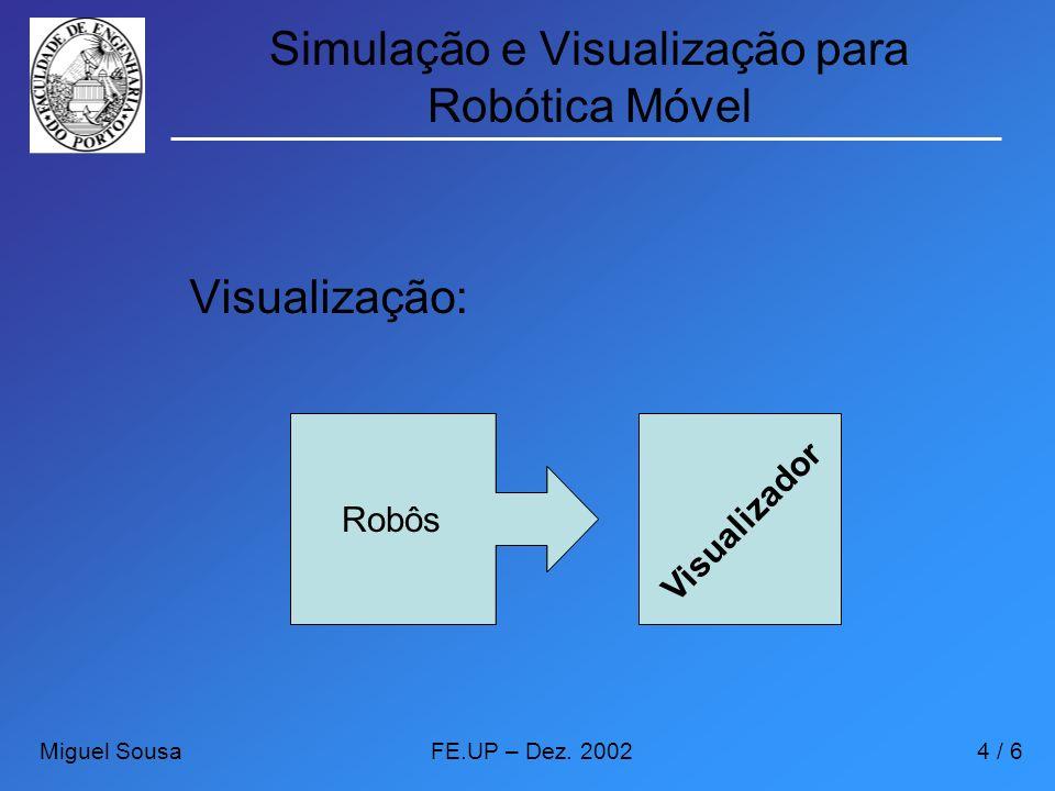Simulação e Visualização para Robótica Móvel Visualização: Miguel SousaFE.UP – Dez. 20024 / 6 SimuladorRobôs Visualizador