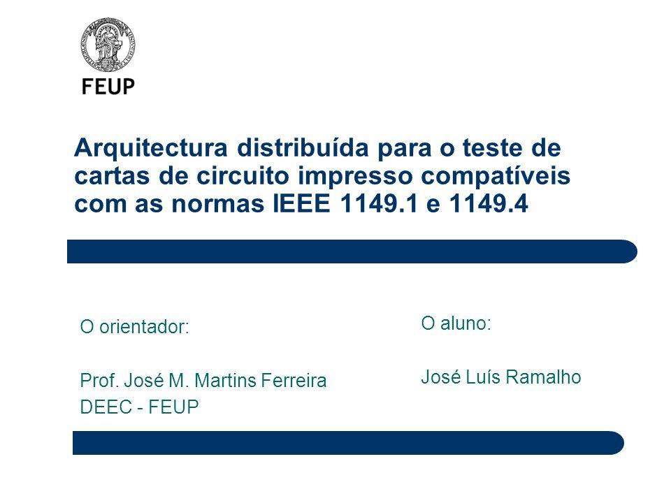 Arquitectura distribuída para o teste de cartas de circuito impresso compatíveis com as normas IEEE 1149.1 e 1149.4 O aluno: José Luís Ramalho O orientador: Prof.