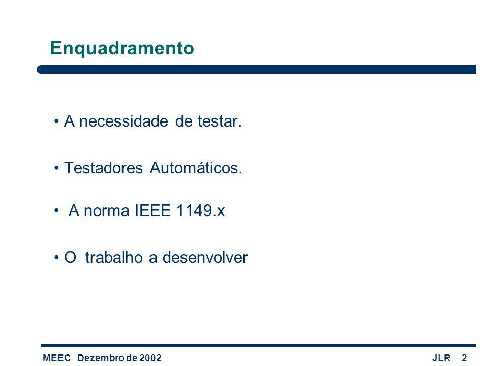 MEECDezembro de 2002JLR3 Necessidade de testar Sem teste não há produção O custo do teste é muito elevado, mas o custo de estratégias de teste insuficientes é ainda mais elevado O teste automático