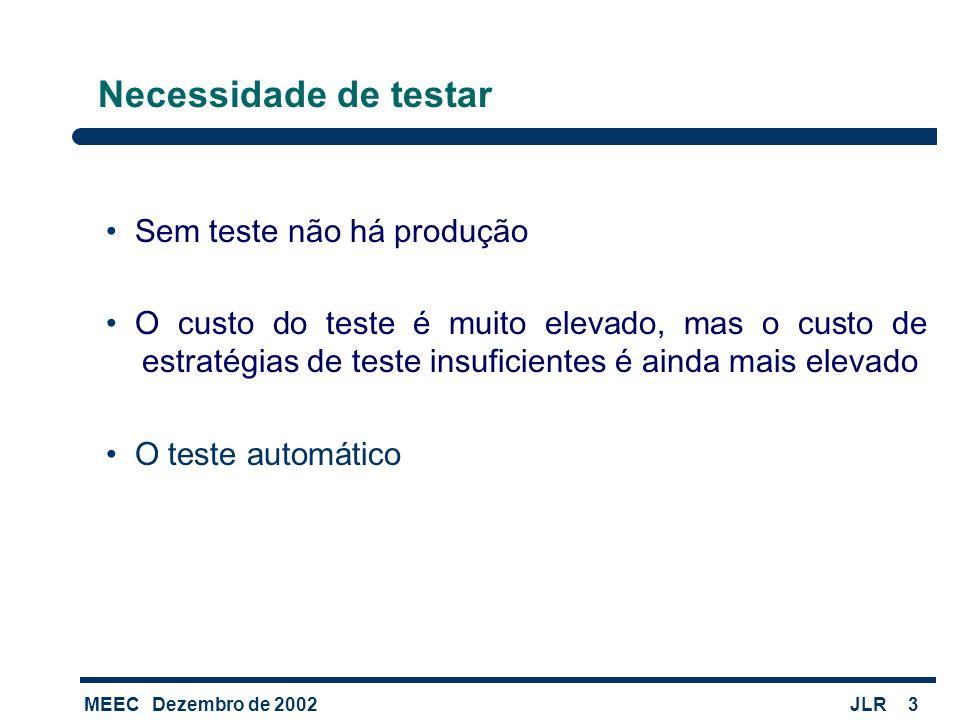 MEECDezembro de 2002JLR3 Necessidade de testar Sem teste não há produção O custo do teste é muito elevado, mas o custo de estratégias de teste insufic