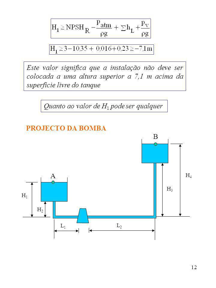 12 Este valor significa que a instalação não deve ser colocada a uma altura superior a 7,1 m acima da superfície livre do tanque Quanto ao valor de H