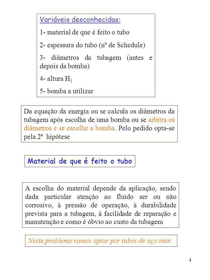 4 Variáveis desconhecidas: 1- material de que é feito o tubo 2- espessura do tubo (nº de Schedule) 3- diâmetros da tubagem (antes e depois da bomba) 4- altura H 1 5- bomba a utilizar Da equação da energia ou se calcula os diâmetros da tubagem após escolha de uma bomba ou se arbitra os diâmetros e se escolhe a bomba.