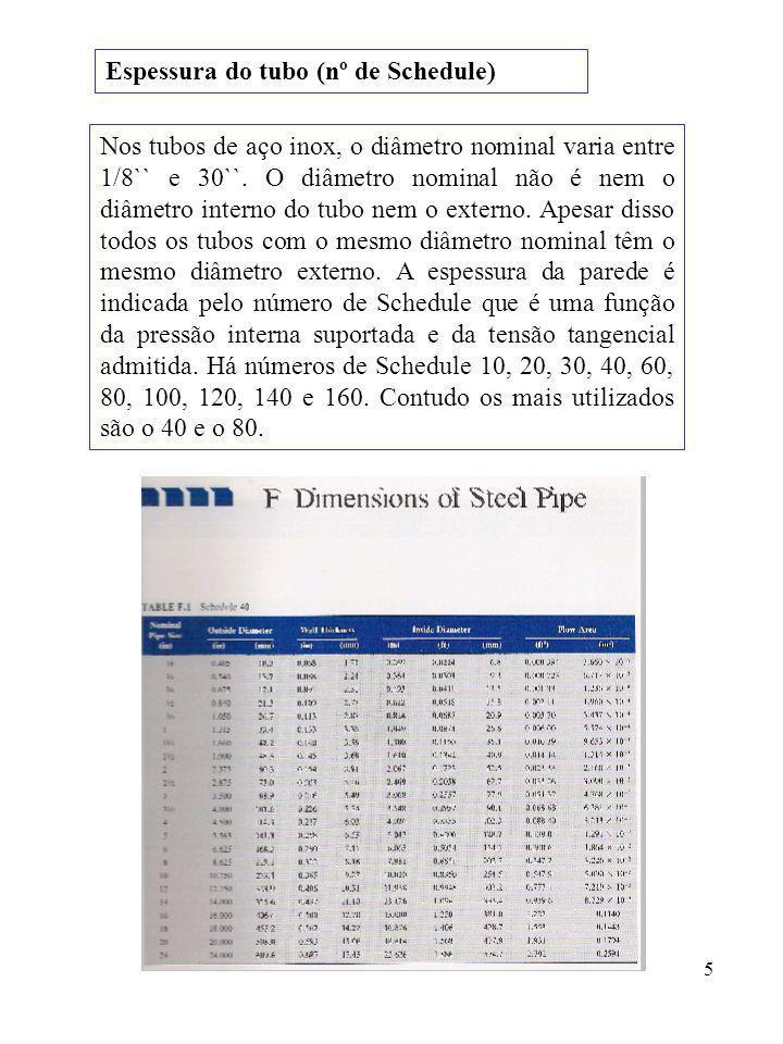 5 Espessura do tubo (nº de Schedule) Nos tubos de aço inox, o diâmetro nominal varia entre 1/8`` e 30``. O diâmetro nominal não é nem o diâmetro inter