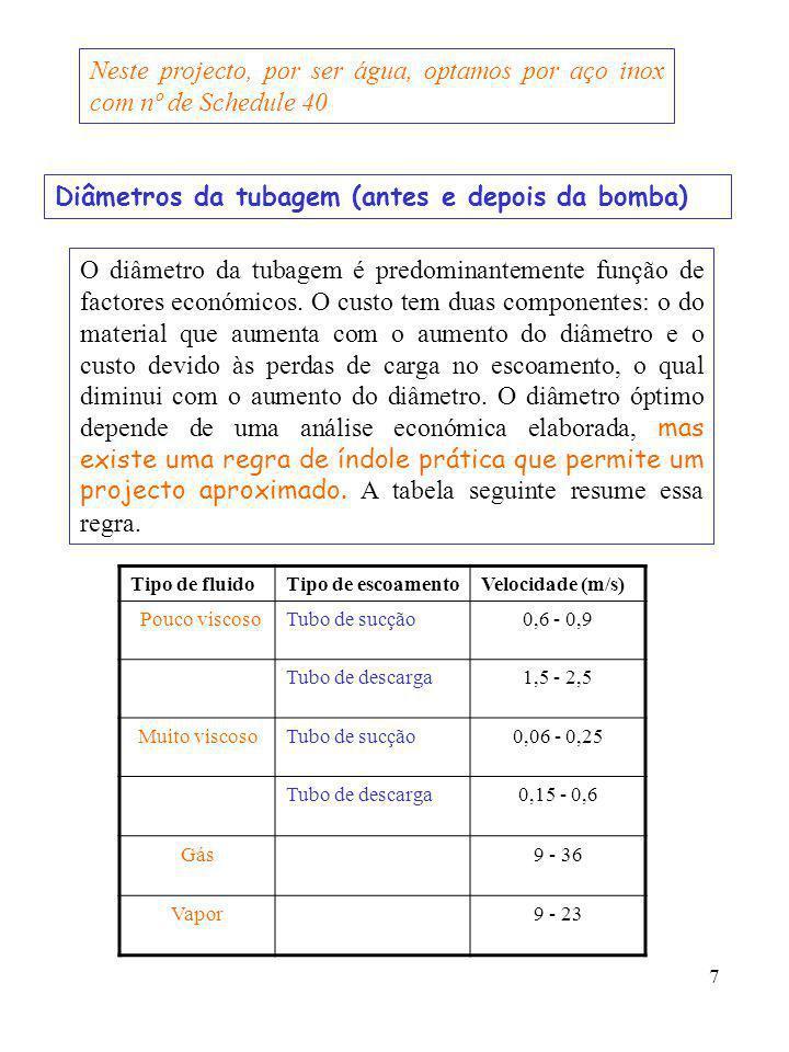 7 Neste projecto, por ser água, optamos por aço inox com nº de Schedule 40 Diâmetros da tubagem (antes e depois da bomba) O diâmetro da tubagem é predominantemente função de factores económicos.