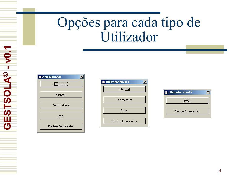 4 Opções para cada tipo de Utilizador GESTSOLA © - v0.1
