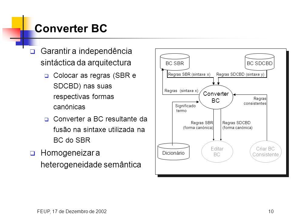 FEUP, 17 de Dezembro de 200210 Converter BC Garantir a independência sintáctica da arquitectura Colocar as regras (SBR e SDCBD) nas suas respectivas formas canónicas Converter a BC resultante da fusão na sintaxe utilizada na BC do SBR Homogeneizar a heterogeneidade semântica BC SBRBC SDCBD Regras SBR (sintaxe x)Regras SDCBD (sintaxe y) Regras (sintaxe x) Converter BC Dicionário Editar BC Criar BC Consistente Significado termo Regras consistentes Regras SBR (forma canónica) Regras SDCBD (forma canónica)