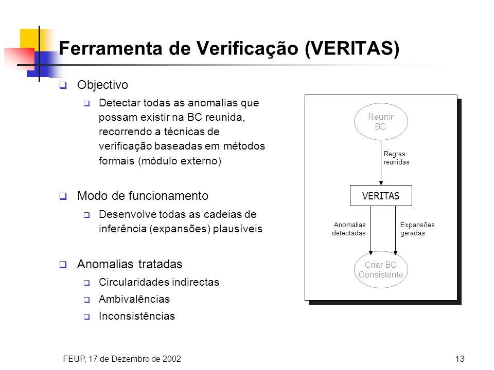 FEUP, 17 de Dezembro de 200213 Ferramenta de Verificação (VERITAS) Objectivo Detectar todas as anomalias que possam existir na BC reunida, recorrendo a técnicas de verificação baseadas em métodos formais (módulo externo) Modo de funcionamento Desenvolve todas as cadeias de inferência (expansões) plausíveis Anomalias tratadas Circularidades indirectas Ambivalências Inconsistências VERITAS Reunir BC Criar BC Consistente Regras reunidas Anomalias detectadas Expansões geradas