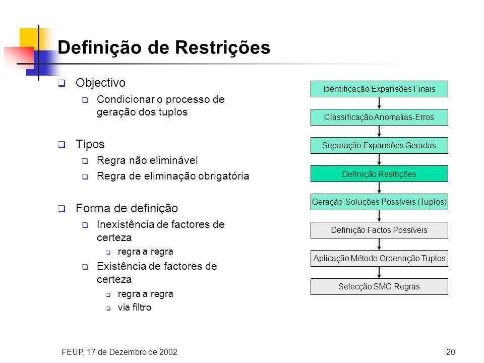 FEUP, 17 de Dezembro de 200220 Definição de Restrições Objectivo Condicionar o processo de geração dos tuplos Tipos Regra não eliminável Regra de eliminação obrigatória Forma de definição Inexistência de factores de certeza regra a regra Existência de factores de certeza regra a regra via filtro Classificação Anomalias-Erros Identificação Expansões Finais Separação Expansões Geradas Definição Restrições Geração Soluções Possíveis (Tuplos) Aplicação Método Ordenação Tuplos Selecção SMC Regras Definição Factos Possíveis