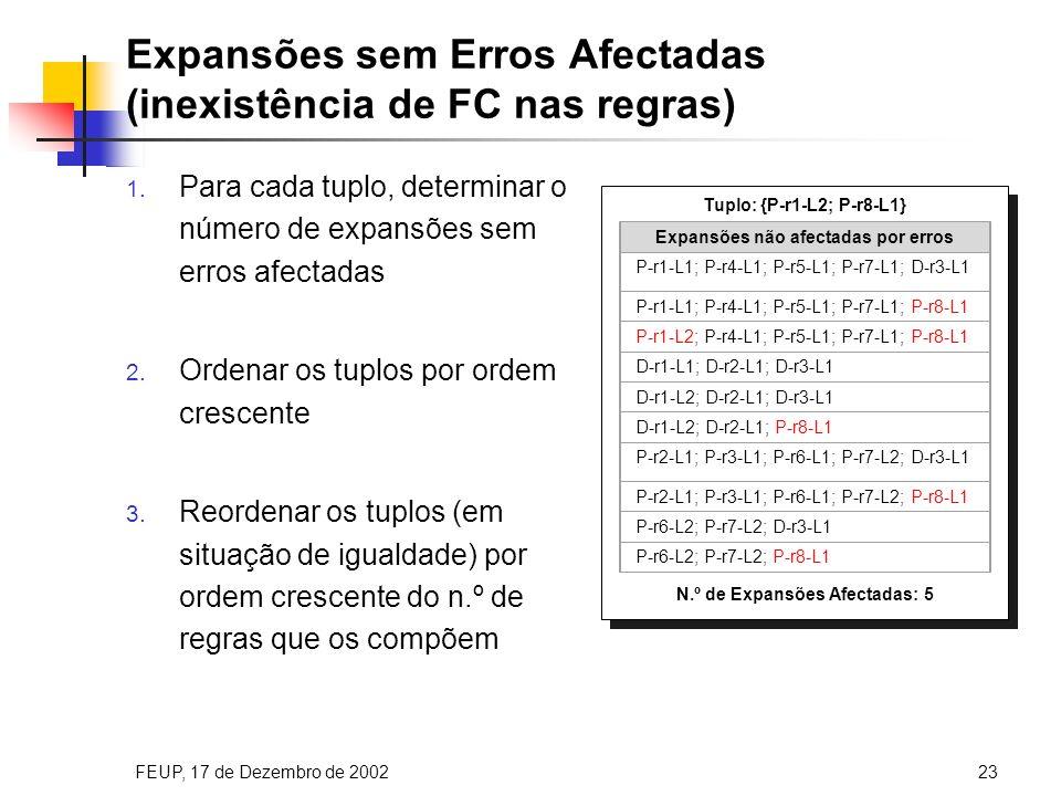 FEUP, 17 de Dezembro de 200223 Métodos Ordenação dos Tuplos Expansões sem Erros Afectadas Inexist.