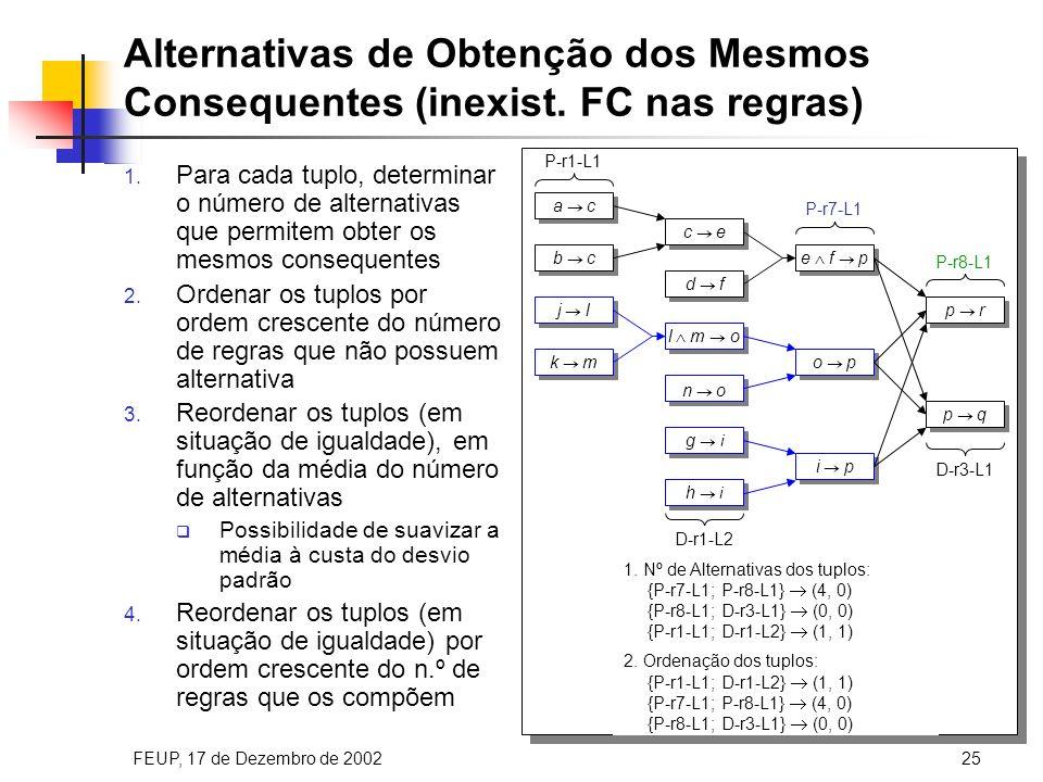 FEUP, 17 de Dezembro de 200225 Alternativas de Obtenção dos Mesmos Consequentes (inexist.