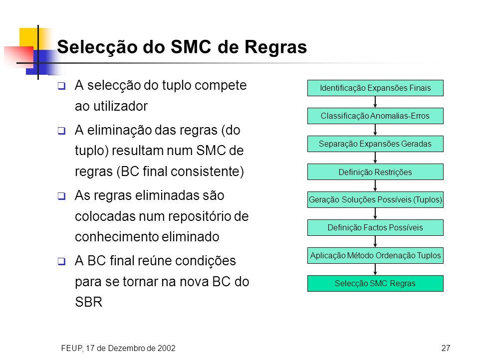 FEUP, 17 de Dezembro de 200227 Selecção do SMC de Regras A selecção do tuplo compete ao utilizador A eliminação das regras (do tuplo) resultam num SMC de regras (BC final consistente) As regras eliminadas são colocadas num repositório de conhecimento eliminado A BC final reúne condições para se tornar na nova BC do SBR Classificação Anomalias-Erros Identificação Expansões Finais Separação Expansões Geradas Definição Restrições Geração Soluções Possíveis (Tuplos) Aplicação Método Ordenação Tuplos Selecção SMC Regras Definição Factos Possíveis