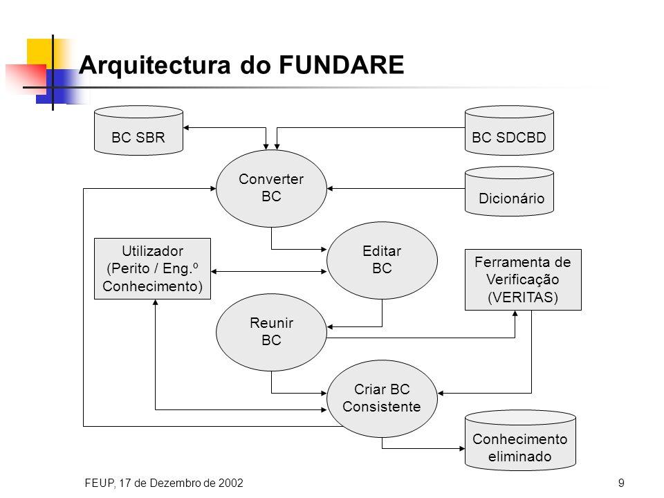 FEUP, 17 de Dezembro de 20029 Arquitectura do FUNDARE BC SBR Conhecimento eliminado Reunir BC Editar BC Criar BC Consistente Ferramenta de Verificação (VERITAS) Utilizador (Perito / Eng.º Conhecimento) BC SDCBD Converter BC Dicionário