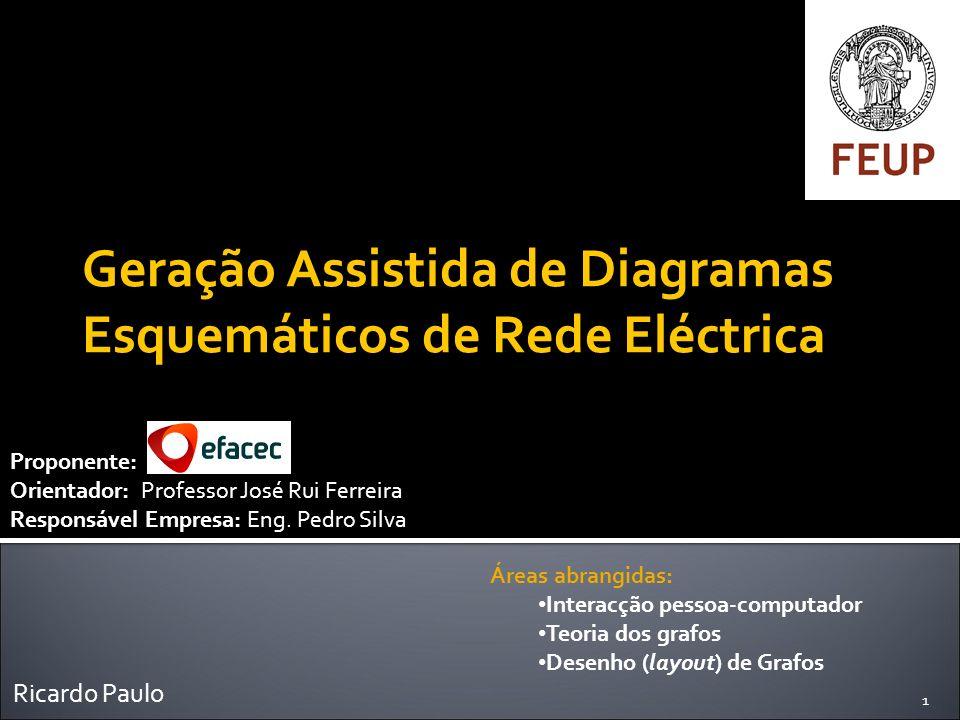 1 Ricardo Paulo Proponente: Orientador: Professor José Rui Ferreira Responsável Empresa: Eng. Pedro Silva Áreas abrangidas: Interacção pessoa-computad