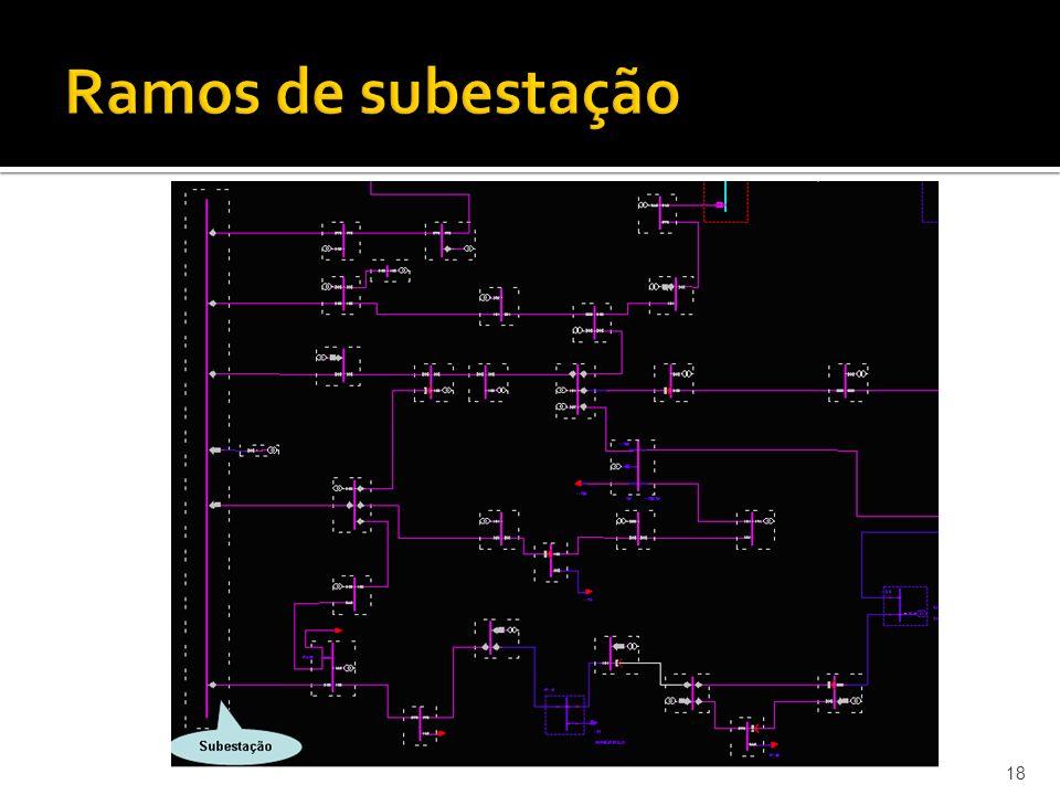 18 Ramos de subestação
