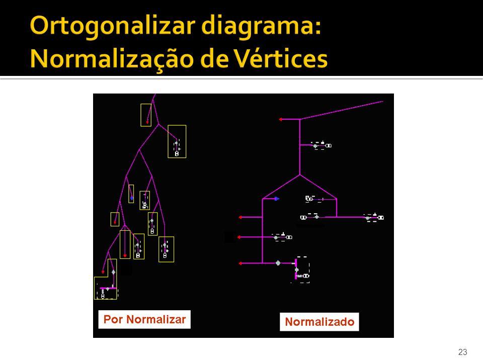 23 Ortogonalizar diagrama: Normalização de Vértices