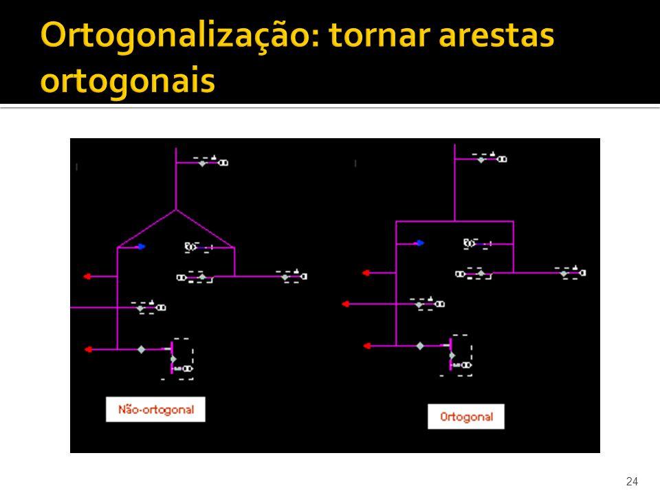 24 Ortogonalização: tornar arestas ortogonais