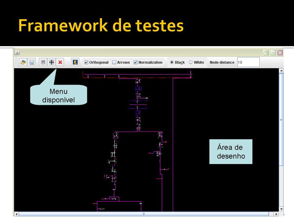 25 Framework de testes