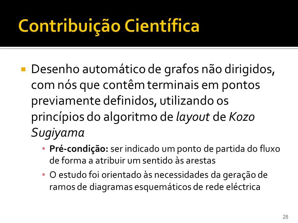 28 Contribuição Científica Desenho automático de grafos não dirigidos, com nós que contêm terminais em pontos previamente definidos, utilizando os pri