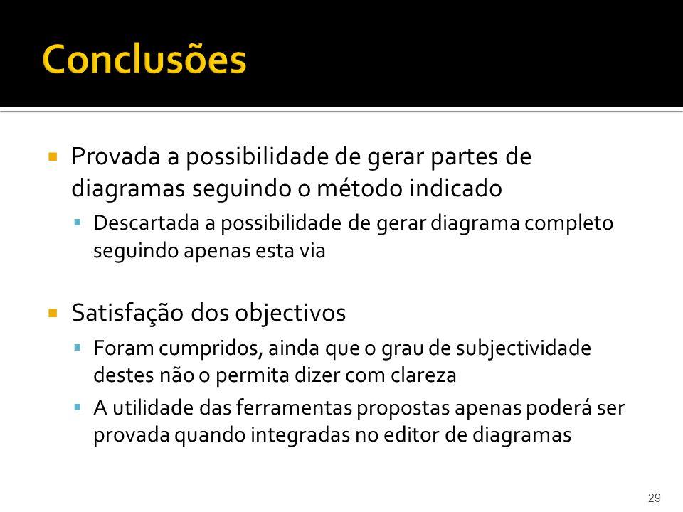 29 Conclusões Provada a possibilidade de gerar partes de diagramas seguindo o método indicado Descartada a possibilidade de gerar diagrama completo se