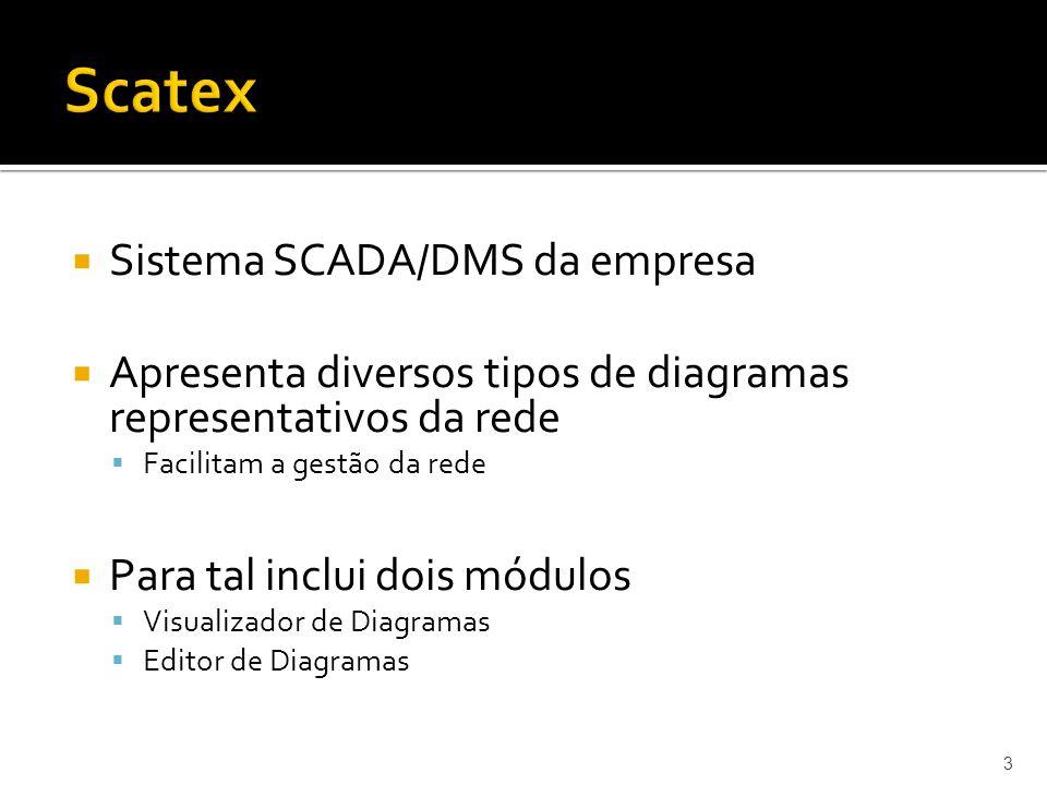3 Scatex Sistema SCADA/DMS da empresa Apresenta diversos tipos de diagramas representativos da rede Facilitam a gestão da rede Para tal inclui dois mó