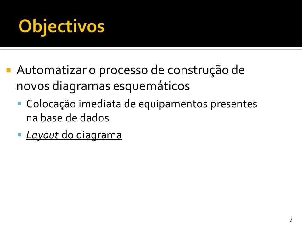 6 Automatizar o processo de construção de novos diagramas esquemáticos Colocação imediata de equipamentos presentes na base de dados Layout do diagram