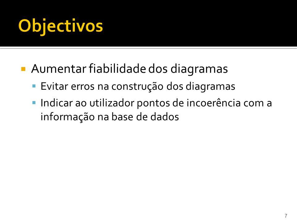 7 Aumentar fiabilidade dos diagramas Evitar erros na construção dos diagramas Indicar ao utilizador pontos de incoerência com a informação na base de