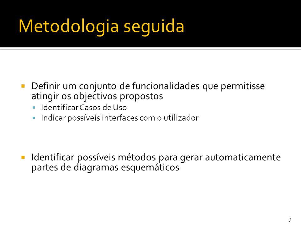 9 Definir um conjunto de funcionalidades que permitisse atingir os objectivos propostos Identificar Casos de Uso Indicar possíveis interfaces com o ut