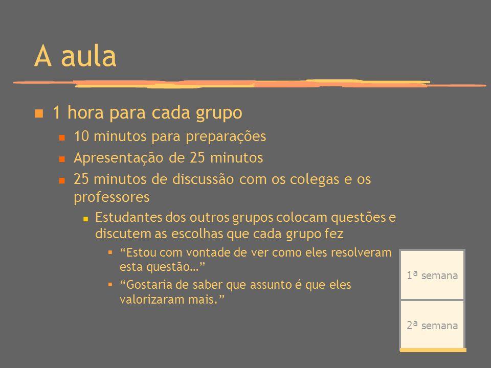 A aula 1 hora para cada grupo 10 minutos para preparações Apresentação de 25 minutos 25 minutos de discussão com os colegas e os professores Estudante