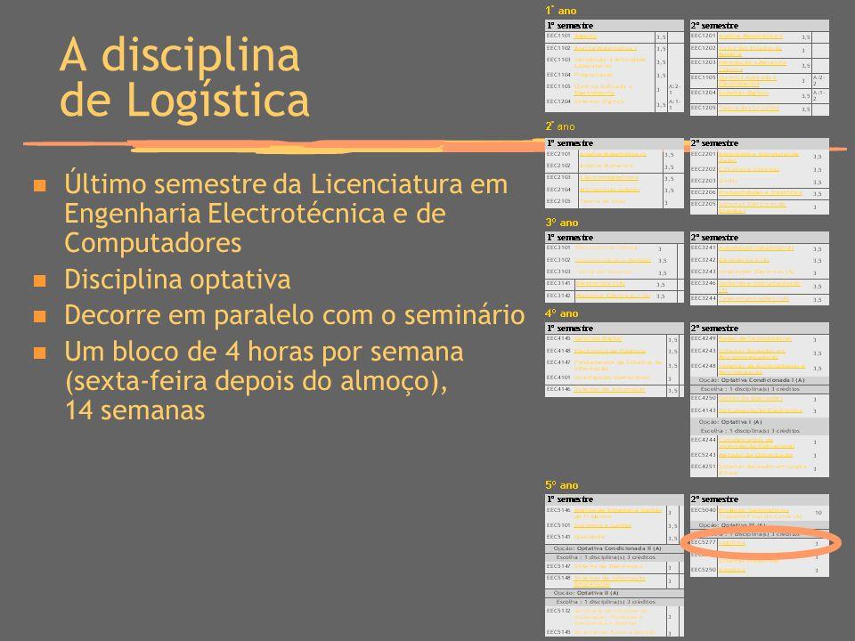 A disciplina de Logística Último semestre da Licenciatura em Engenharia Electrotécnica e de Computadores Disciplina optativa Decorre em paralelo com o
