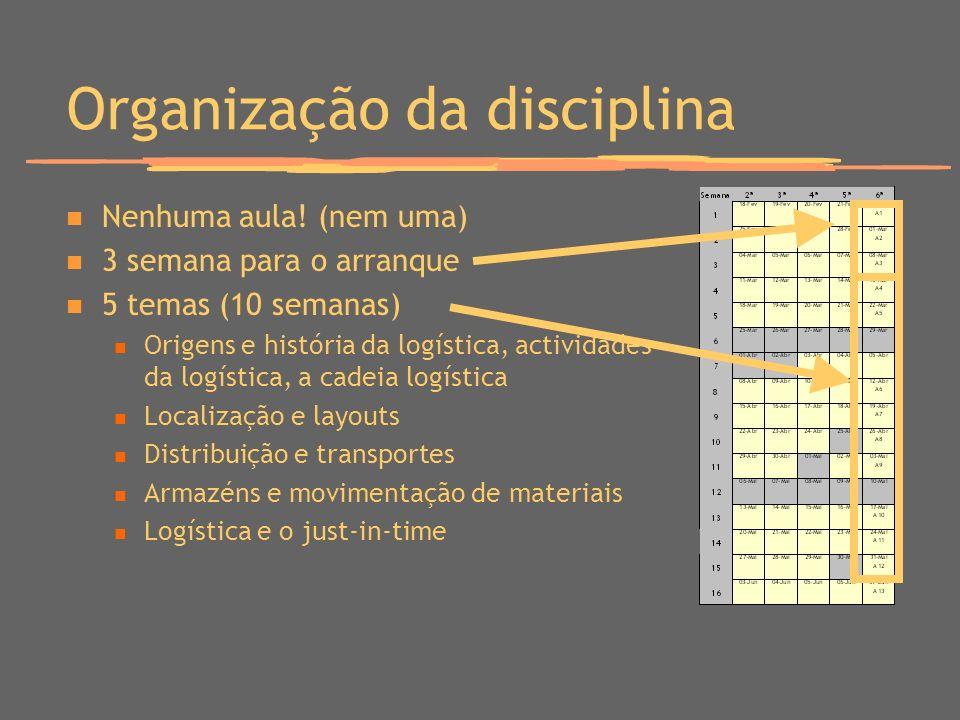 Organização da disciplina Nenhuma aula! (nem uma) 3 semana para o arranque 5 temas (10 semanas) Origens e história da logística, actividades da logíst