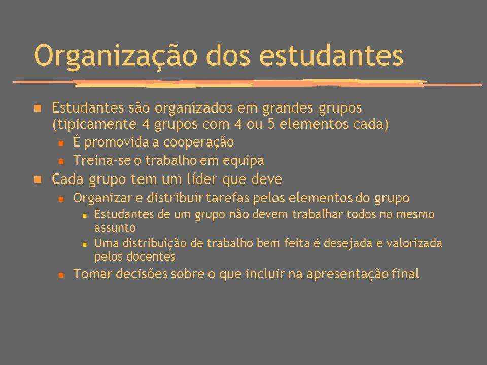 Organização dos estudantes Estudantes são organizados em grandes grupos (tipicamente 4 grupos com 4 ou 5 elementos cada) É promovida a cooperação Trei