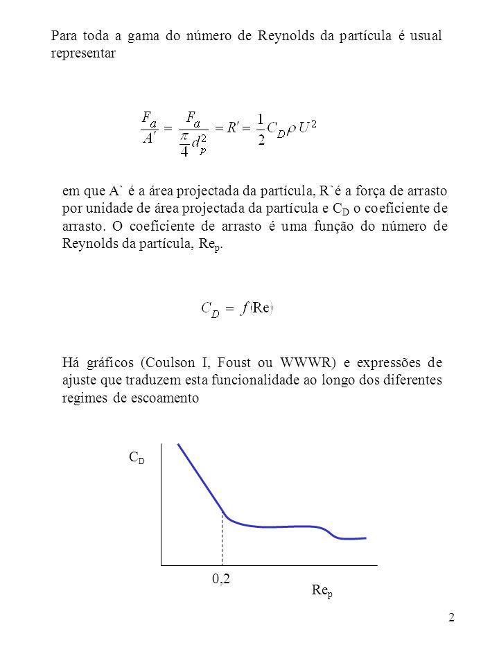 2 Para toda a gama do número de Reynolds da partícula é usual representar em que A` é a área projectada da partícula, R`é a força de arrasto por unidade de área projectada da partícula e C D o coeficiente de arrasto.