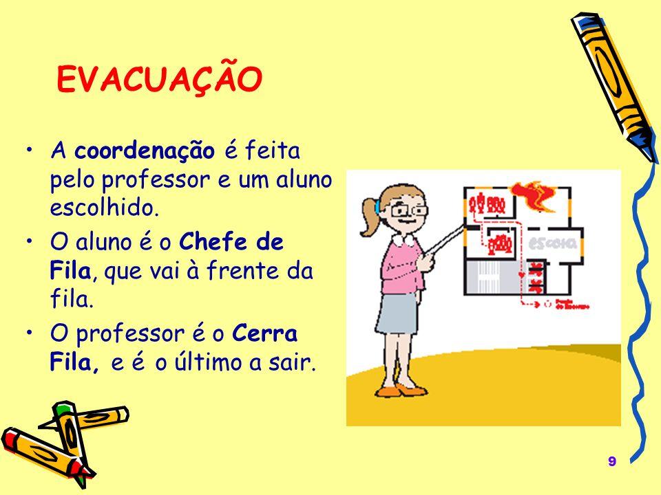 9 EVACUAÇÃO A coordenação é feita pelo professor e um aluno escolhido.