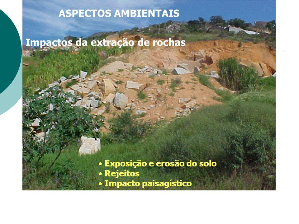 Impactos da extração de rochas Exposição e erosão do solo Rejeitos Impacto paisagístico ASPECTOS AMBIENTAIS